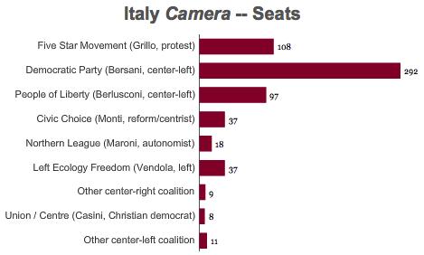 Camera seats 2013