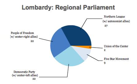 regionalparliament copy