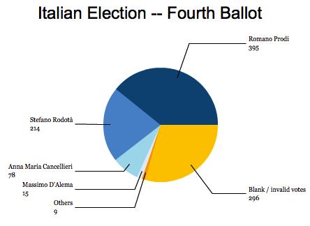 ballot4