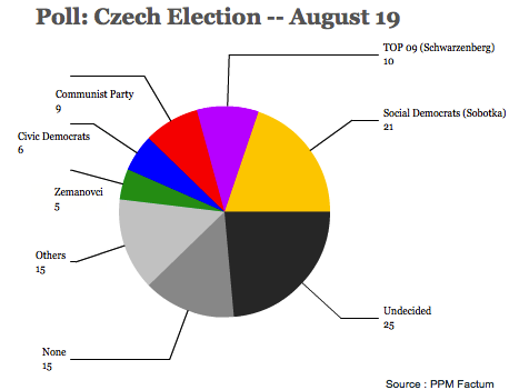 czechpoll0819 copy