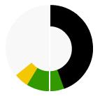 jamaica coalition