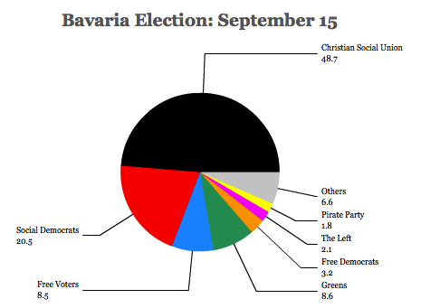 bavaria2013