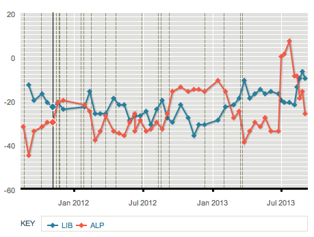 leadershipnewspoll