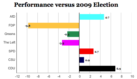 versus2009