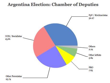 argentina2013