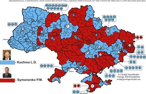 ukraine1999
