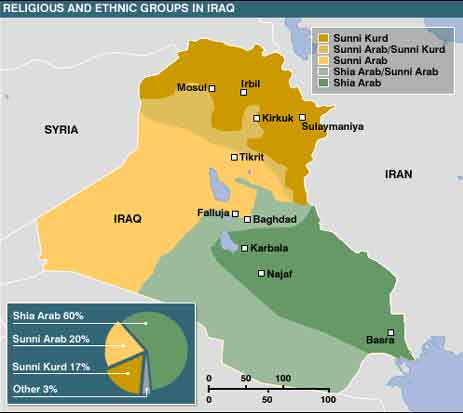 IRAQ_ethnic_map