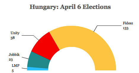 hungaryparliament