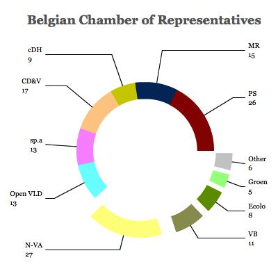 belgiumchamber