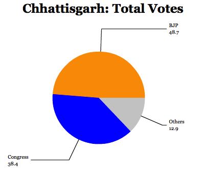 chhattisgarh14