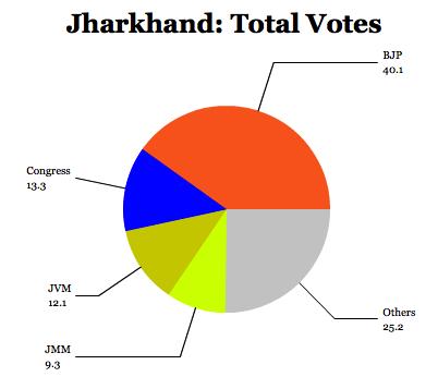 jharkhand14
