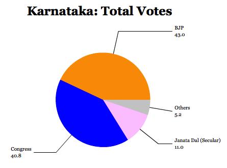 karnataka14