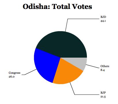 odisha14