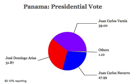 panama14 president