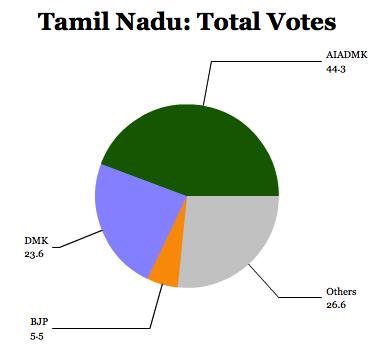 tamilnadu14