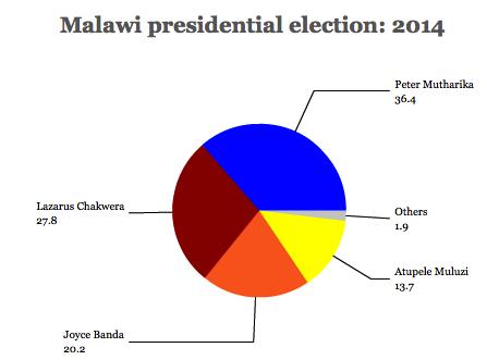 malawi14