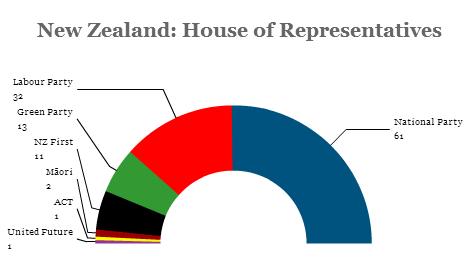 NZ House 2014