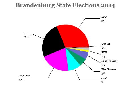 brandenburg14