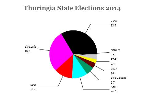 thuringia14