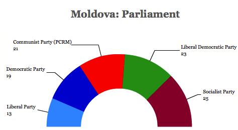 moldova14