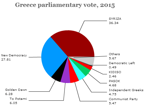 greece2015