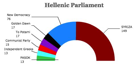 hellenicparliament