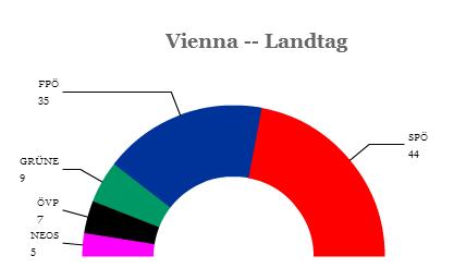 vienna2015