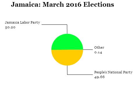 jamaica16