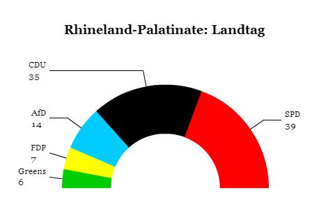 rhineland landtag