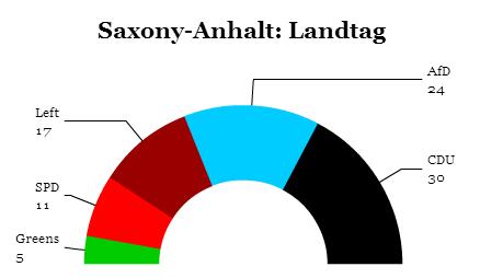 saxony_anhalt ladtag
