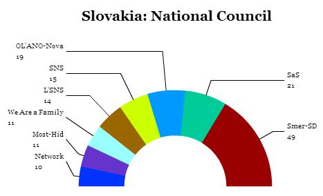 slovakNC