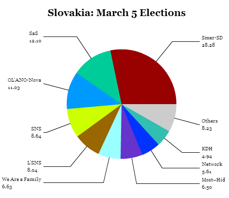 slovakia16
