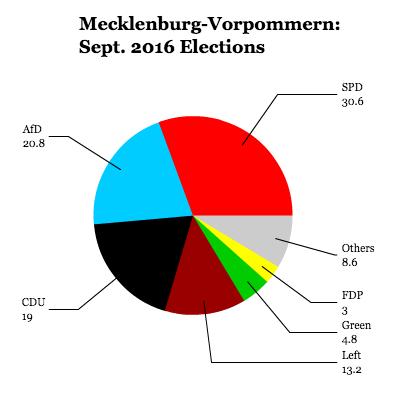 mecklenburg_vorpommern-2016