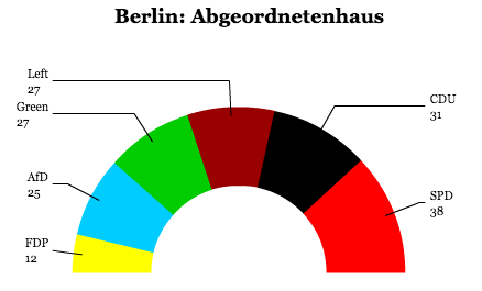 berlin-assembly